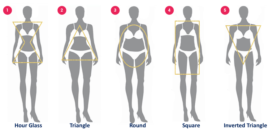 Wedding Gown Body Shape Guide